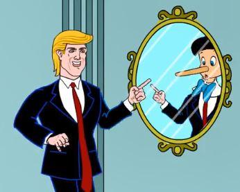 lyor mirror