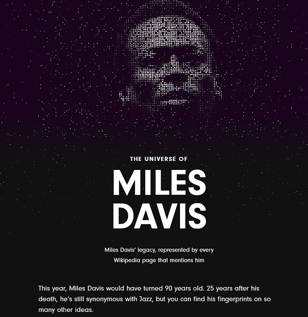 The Universe of Miles Davis image