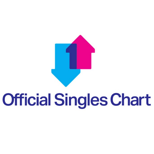 singles chart copy