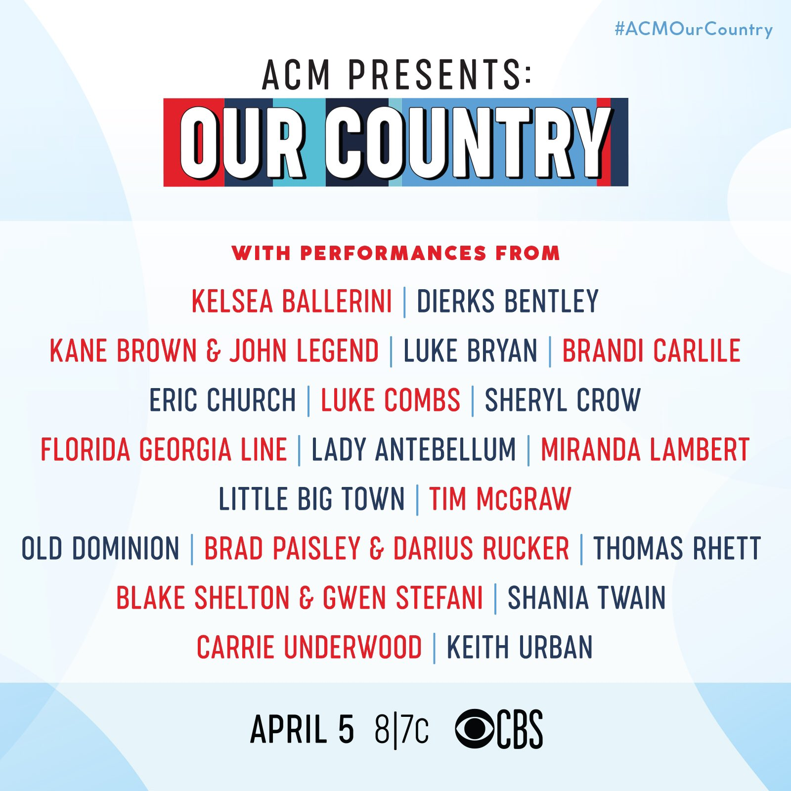 acmsourcountry