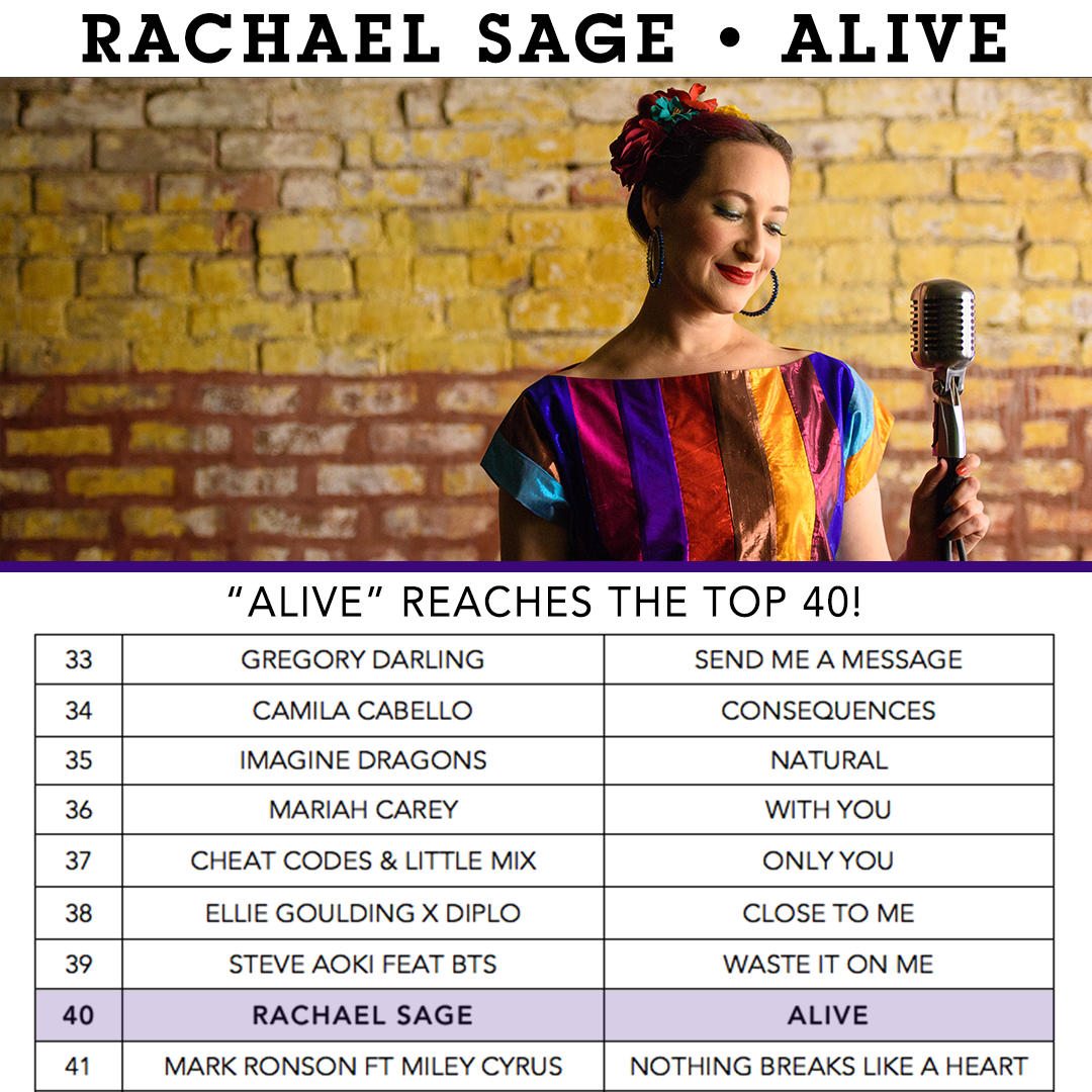 Airplay Today Chart