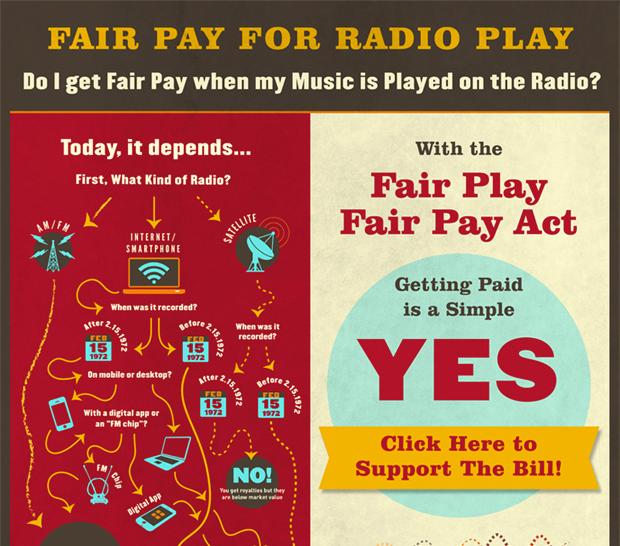 Fair Play, Fair Pay : Section 101